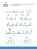 滑板车、梯料、消防栓